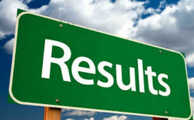 Calicut University Results 2016-17 announced at universityofcalicut.in