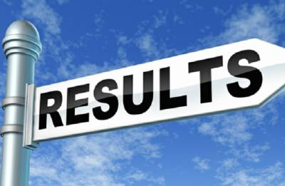 UP Board Results 2018: UPMSP Class 10th, Class 12th results declared; toppers to be felicitated by Adityanath government