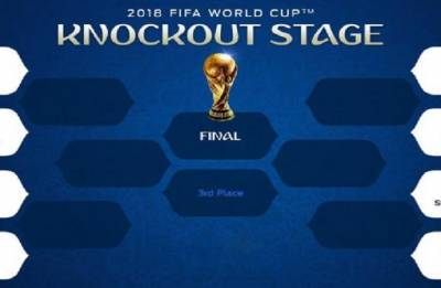 FIFA World Cup 2018 up for grabs after dramatic group stage