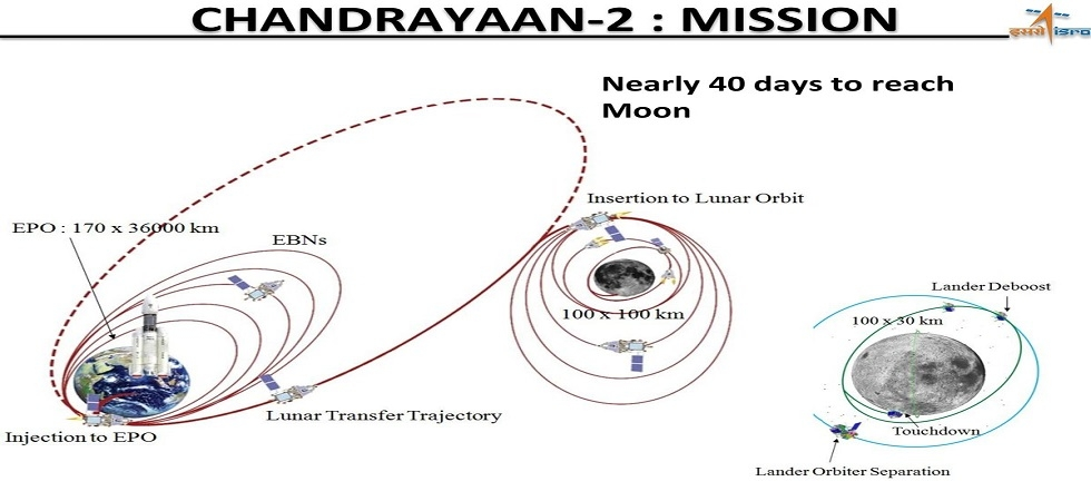 Chandrayaan-2 to be launched in January 2019: ISRO chief K Sivan