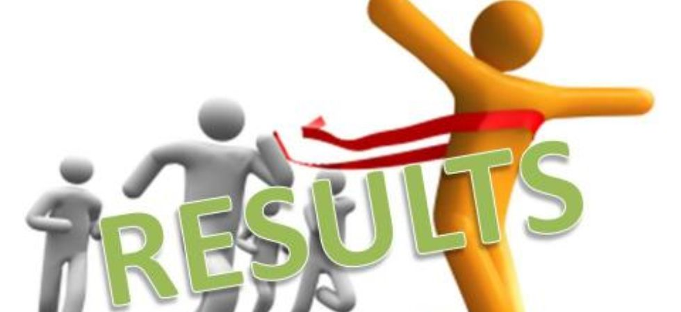 RPF SI Recruitment : Results declared for written test