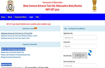 MAHA MBA CET 2019 result date for admission in Maharashtra colleges out! Here's how to proceed after the results