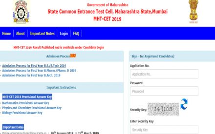 MAHA MBA CET 2019 result date for admission in Maharashtra