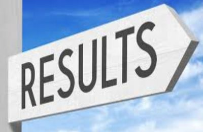 MAH MBA CET 2019 result DECLARED, here's how to download your score