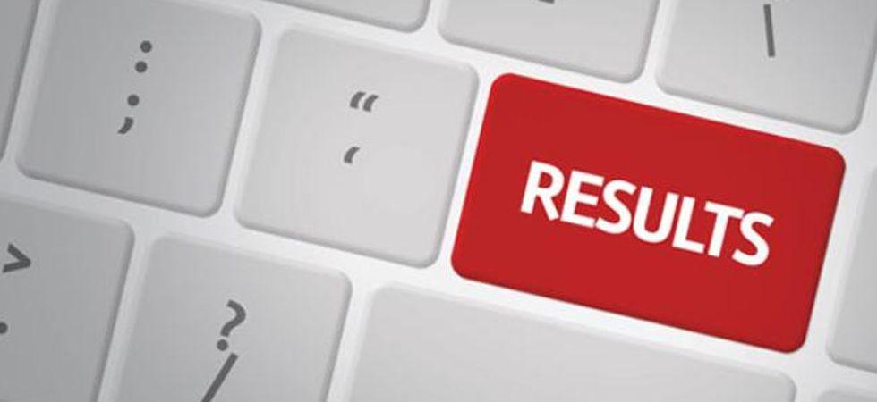 Calicut University B.Ed Result 2019