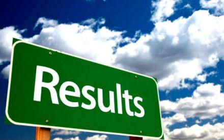 TS Inter Supply Result 2019: Telangana BIE Second Year