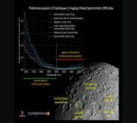 ISRO Releases First Illuminated Image Of Lunar Surface Acquired By Chandrayaan-2