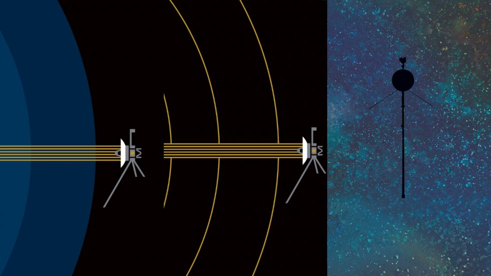 Voyager 2 has entered the interstellar medium, the region of space outside the bubble-shaped boundary produced by wind streaming outward from the Sun