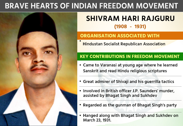 70 years of Independence These freedom fighters sacrificed their lives for Indias independence