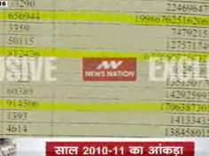 News Nation blackmoney expose in agriculture sector: How Parliamentarians reacted?