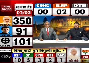 Polls Results: News Nation decodes why poll battle became Modi Vs all