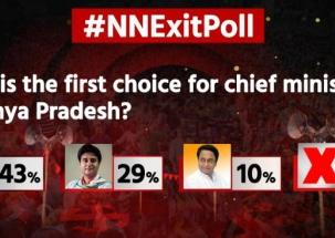 Madhya Pradesh Exit Poll 2018: Shivraj Singh Chouhan likely to retain power