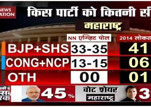 Exit Poll: BJP averts major loss in Maharashtra, UPA betters tally