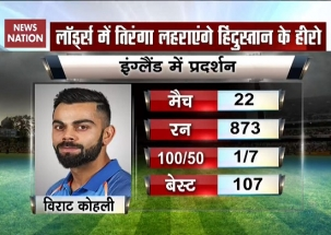 Stadium: Analysis of individual performances of Indian WC squad in Eng