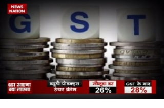 GST Special: Everything you need to know about new Tax regime GST