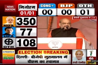 Election Results 2019:  What Amit Shah said on West Bengal victory