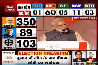 Lok Sabha Election Results 2019: PM Modi's full victory speech