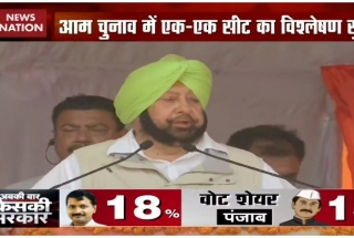 Exit Poll 2019: Congress better poised, NDA to lose seats in Punjab